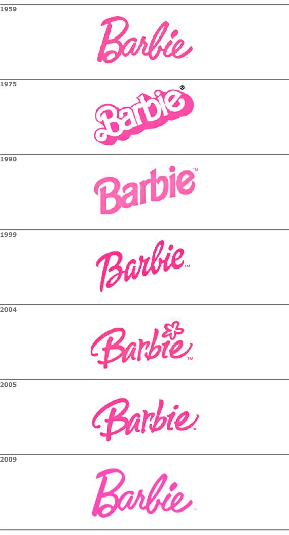 evoluzione logo barbie