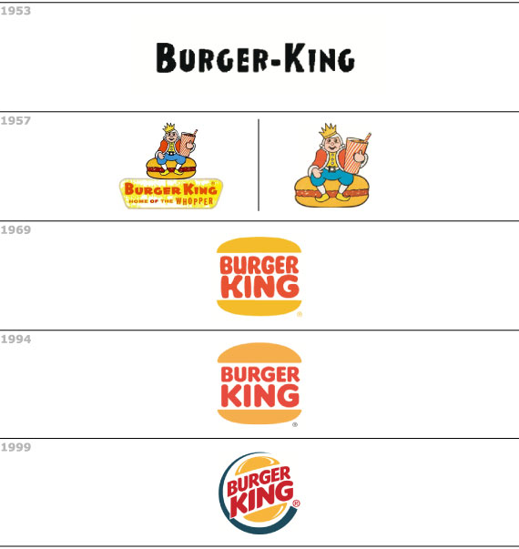 burger king evoluzione logo
