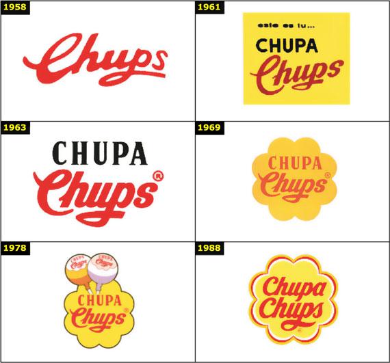 chupa chups evoluzione