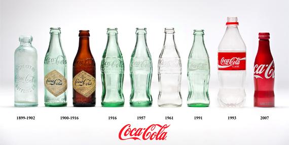 evoluzione  bottiglie Coca-Cola