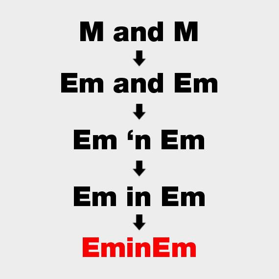 evoluzione naming eminem