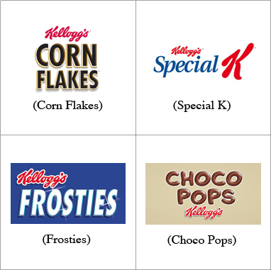 Brand di Kellogg's