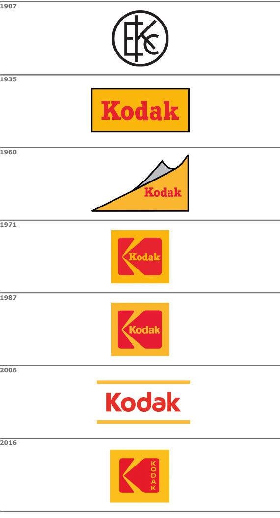 evoluzione marchio kodak