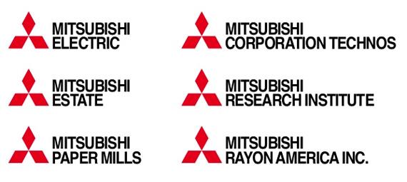 I loghi Mitsubishi Corporate