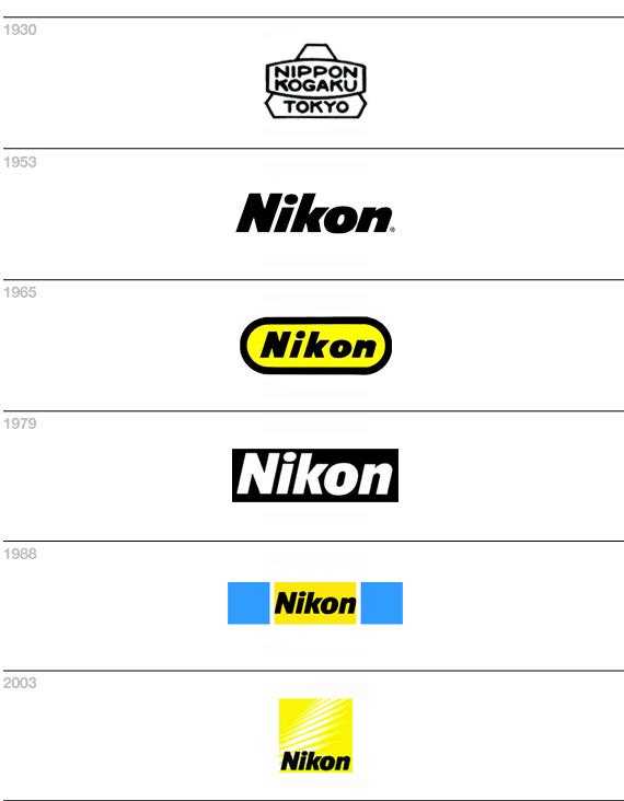 Nikon marchi