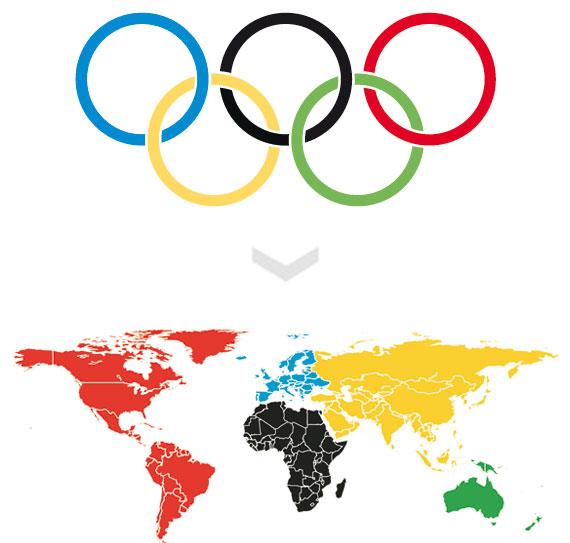 colori olimpiadi