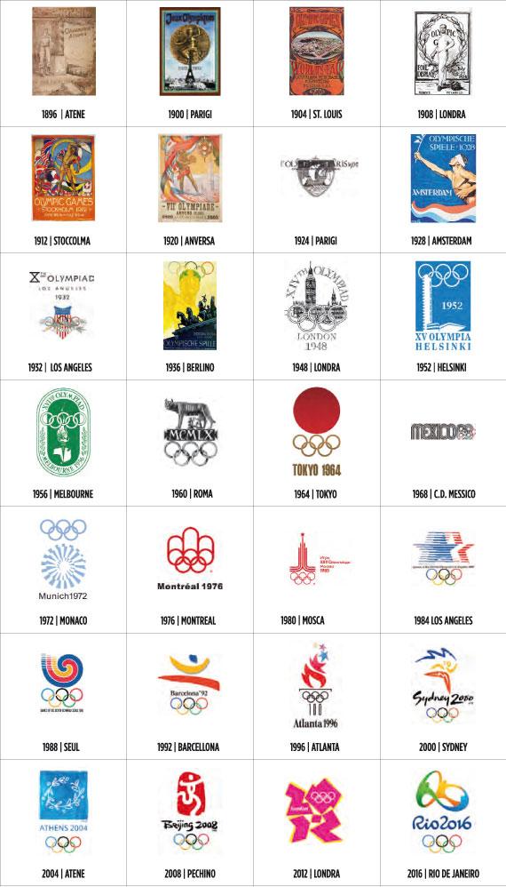 marchi olimpiadi