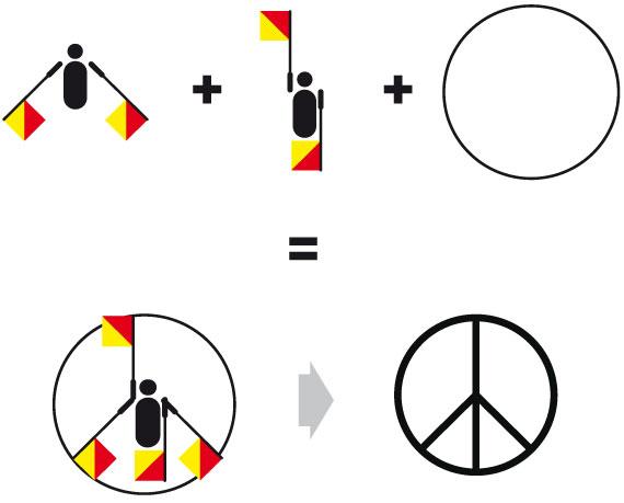 Campagna per il disarmo nucleare