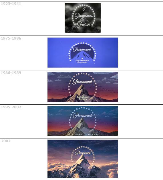 evoluzione logo Paramount Pictures,