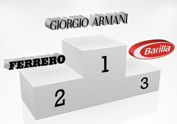 Armani, Ferrero e Barilla