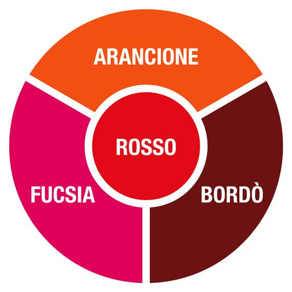 Rosso family