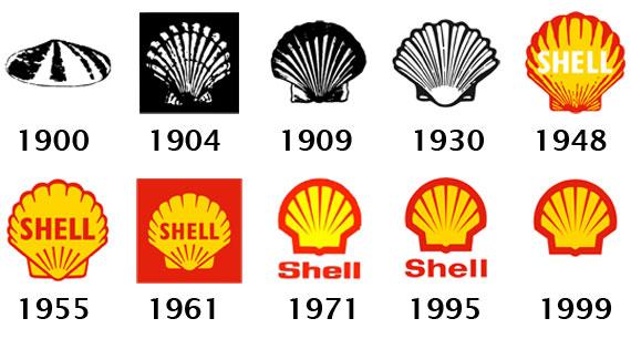 L'evoluzione del logo Shell