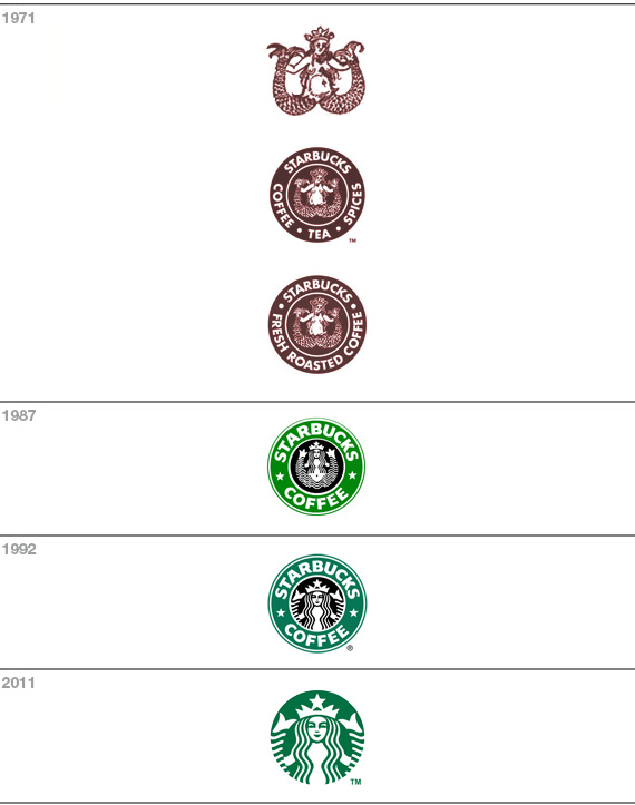 Starbucks evoluzione