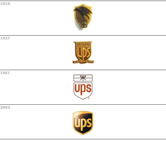 UPS evoluzione marchio